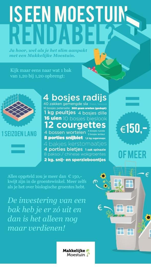 Info groen investeren MM